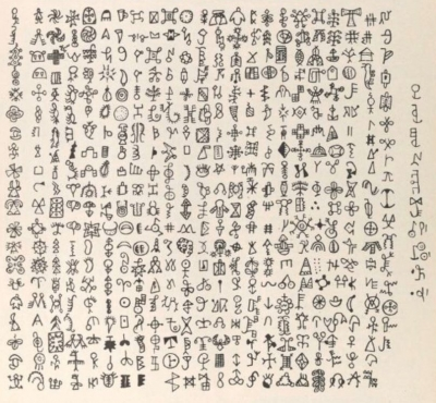 Figure 1: Lewa characters used in Bamun writing. https://fr.wikipedia.org/wiki/%C3%89criture_bamoun